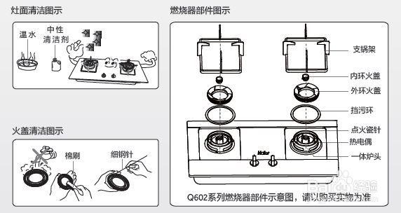 海尔jzy-q602燃气灶使用说明书